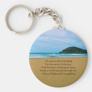 Henry Wadsworth Longfellow Spiritual Quote Basic Round Button Key Ring