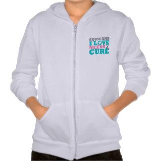 Hereditary Breast Ovarian Cancer Need A Cure Sweatshirt