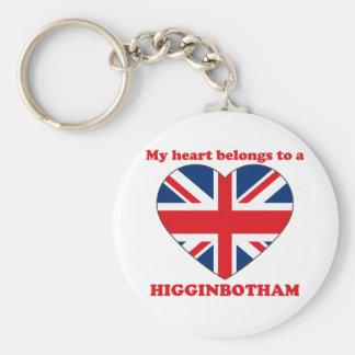Higginbotham Basic Round Button Key Ring