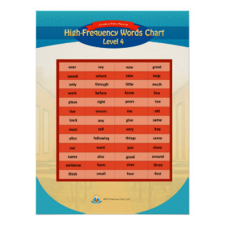 High Frequency Words Chart - Level 4 Poster