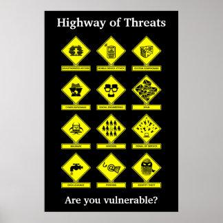 Highway of Threats Security Awareness Poster