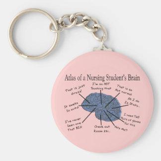 """Hilarious Nursing Student """"Brain"""" Gifts Key Ring"""