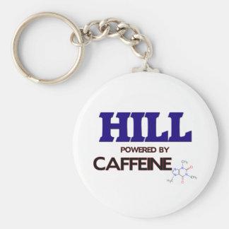 Hill powered by caffeine keychain