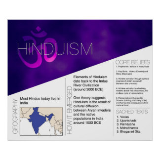Hinduism Poster *UPDATED*