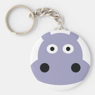 hippo head key ring