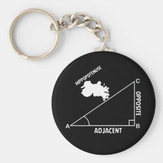 Hippotenuse Hypotenuse Hippo Trig Math Teacher Basic Round Button Key Ring