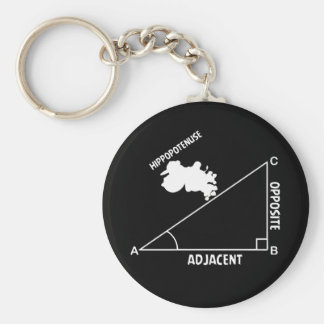 Hippotenuse Hypotenuse Hippo Trig Math Teacher Key Ring