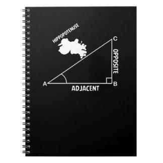 Hippotenuse Hypotenuse Hippo Trig Math Teacher Notebook
