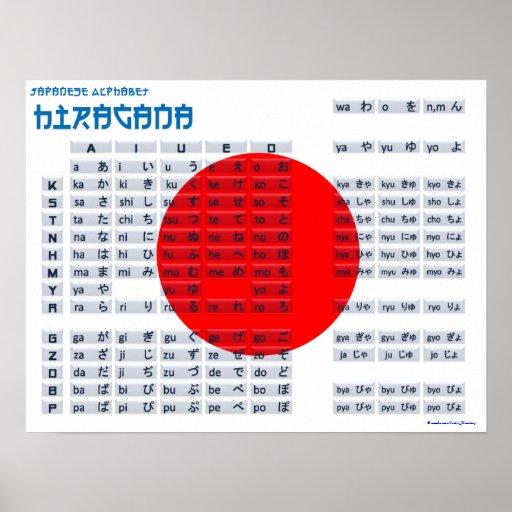 Hiragana Japanese Alphabet Poster (Flag)   Zazzle
