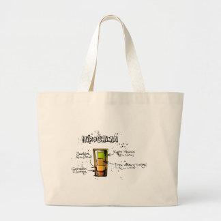 Hiroshima Cocktail  Recipe Jumbo Tote Bag