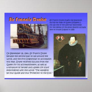 History, Explorers, Sir Francis Drake Print