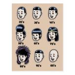 History of Mens Hair