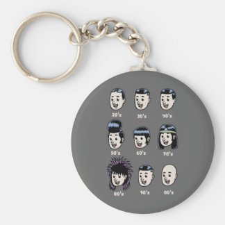 History of Mens Hair Key Ring