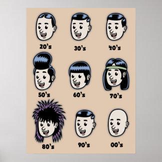 History of Mens Hair Print