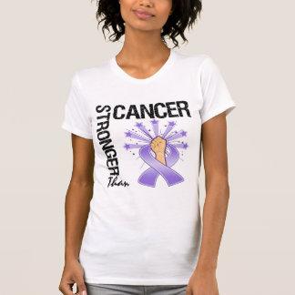 Hodgkin's Lymphoma  - Stronger Than Cancer Tee Shirt