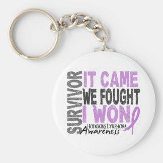 Hodgkins Lymphoma Survivor It Came We Fought I Won Basic Round Button Key Ring