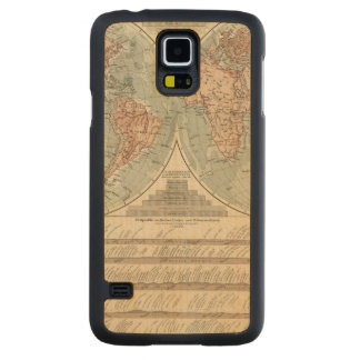 Hohen und Tiefen - Highs and Lows Atlas Map Carved Maple Galaxy S5 Case