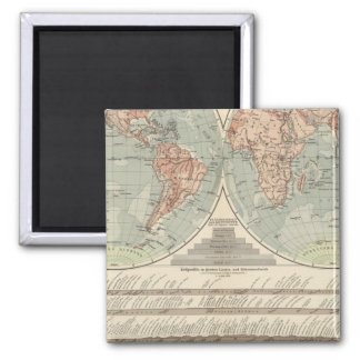 Hohen und Tiefen - Highs and Lows Atlas Map Square Magnet