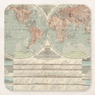 Hohen und Tiefen - Highs and Lows Atlas Map Square Paper Coaster