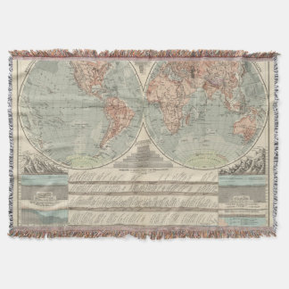 Hohen und Tiefen - Highs and Lows Atlas Map Throw Blanket
