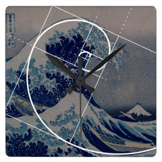 Hokusai Meets Fibonacci, Golden Ratio Wallclocks