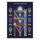 Holy Qabalah Tree of Life poster