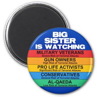 Homeland Security Advisory 6 Cm Round Magnet