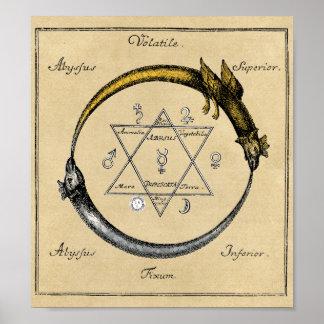 Homer's Dragons Ouroboros Poster