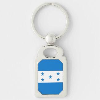 Honduras Flag Key Ring