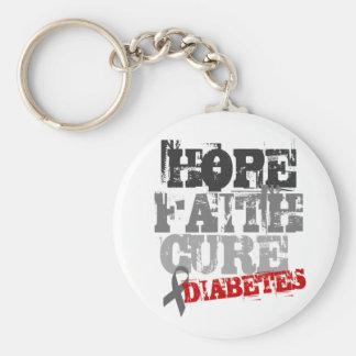 Hope. Faith. Cure. Diabetes Key Ring