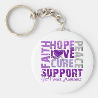 Hope Love Cure GIST Cancer Awareness Keychains