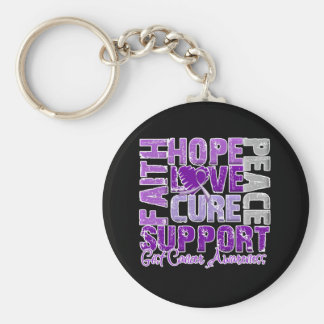 Hope Love Cure GIST Cancer Awareness Key Chain