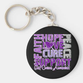 Hope Love Cure GIST Cancer Awareness Keychain