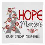 Hope Matters 3 Brain Cancer Poster