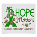 Hope Matters 3 Traumatic Brain Injury TBI