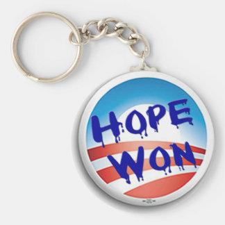 Hope Win Basic Round Button Key Ring