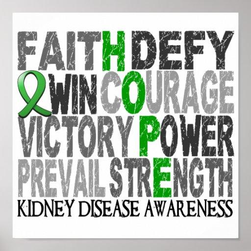 Hope Word Collage Kidney Disease Poster