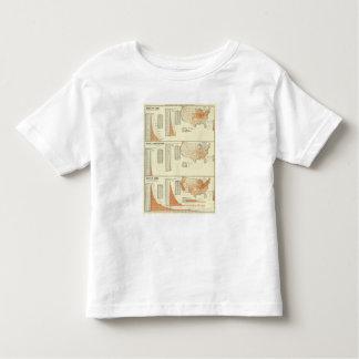 Horses, mules, asses, sheep toddler T-Shirt