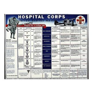 Hospital Corps Invites