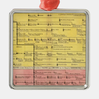 House of Savoy, from 1000 to 1813 Christmas Ornament