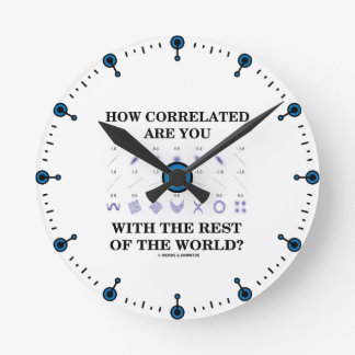 How Correlated Are You With The Rest Of The World? Wallclock