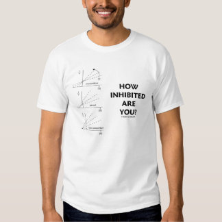 How Inhibited Are You? (Michaelis-Menten Kinetics) T-shirts