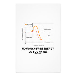 How Much Free Energy Do You Have Graph Stationery Paper