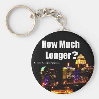 """How Much Longer?"" Keychain - 1"