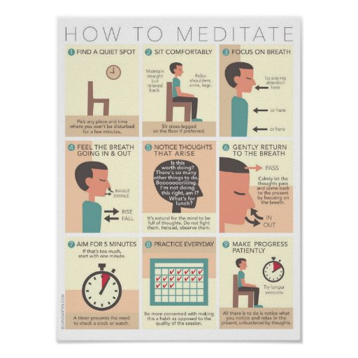 How to Meditate Poster
