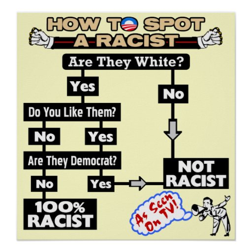How To Spot A Racist: By Barack Obama! Posters