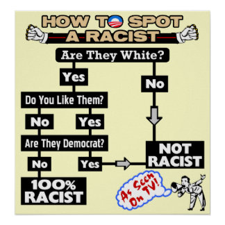 How To Spot A Racist: By Barack Obama! Poster
