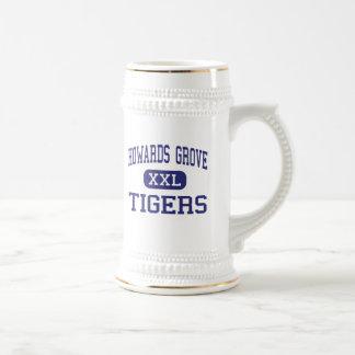 Howards Grove Tigers Middle Sheboygan Coffee Mug