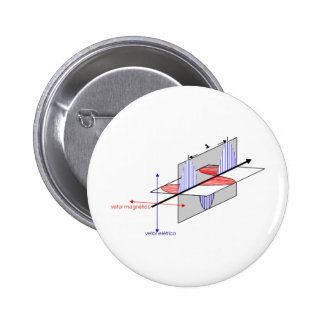 html2 electric magnetic vector waves 6 cm round badge
