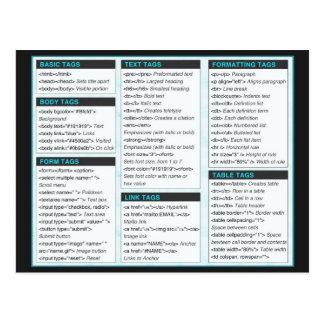 HTML Cheat Sheet Postcards